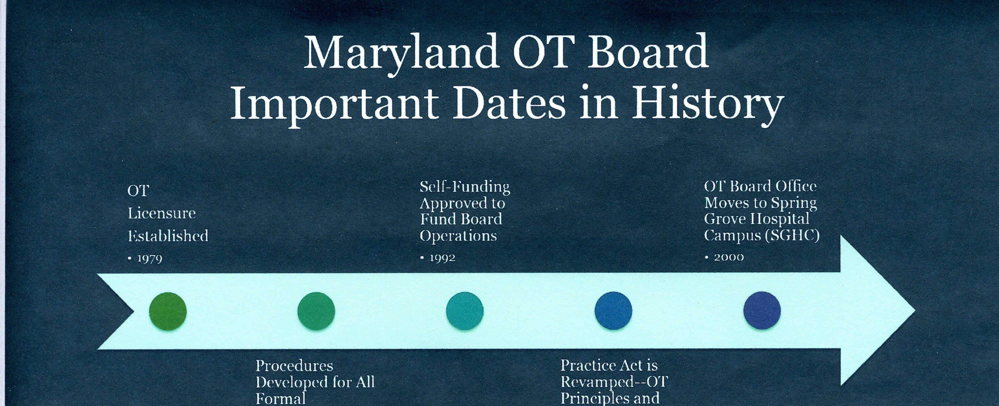 Board of occupational therapy practice board history xflitez Gallery